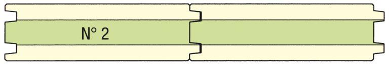 Profil standard Sapisin