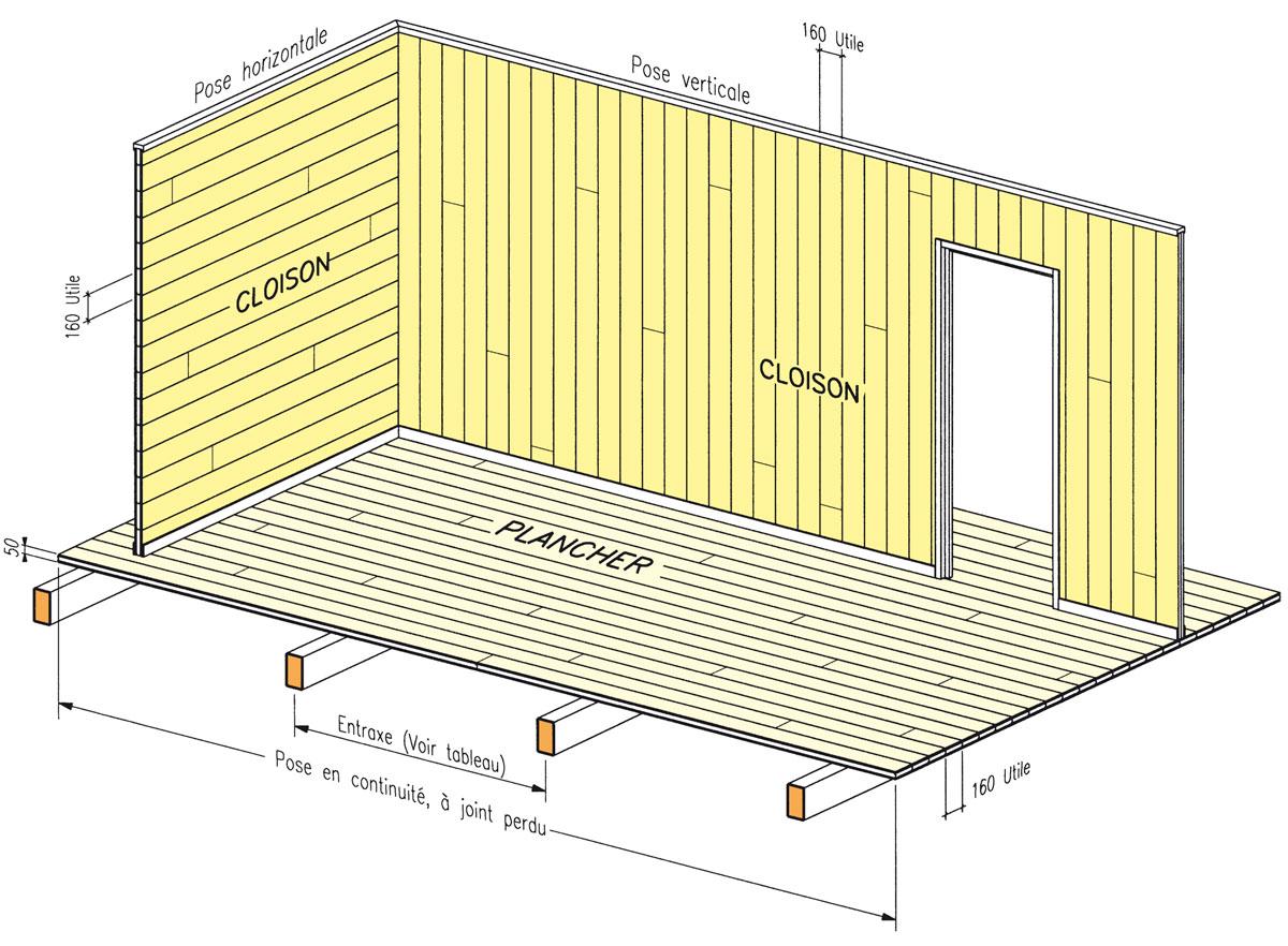plancher et cloison sapisin simonin les solutions bois. Black Bedroom Furniture Sets. Home Design Ideas