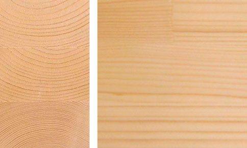 Figure 1 Exles Of Ered Wood S 0 Jpg