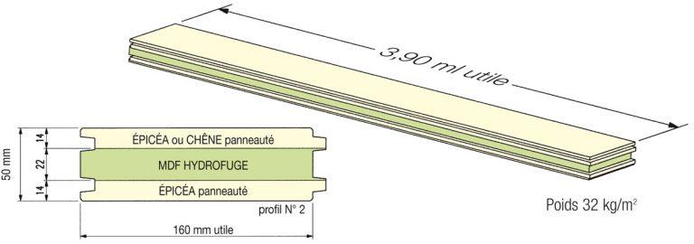 Les dimensions du Sapisin